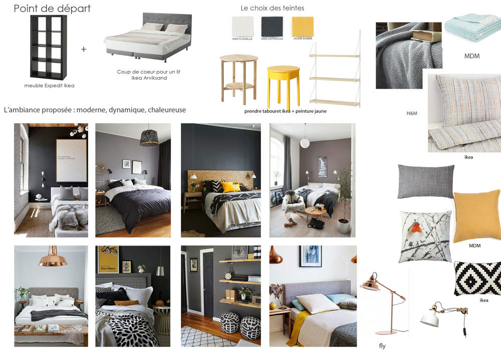 Beautiful chambre ado jaune et blanc pictures lalawgroup for Chambre grise
