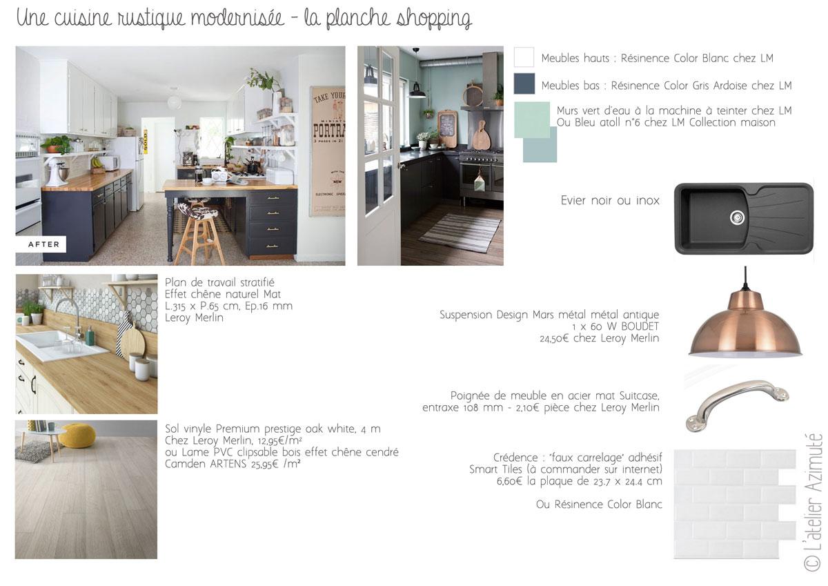 planche-shopping-cuisine-latelier-azimute-ok